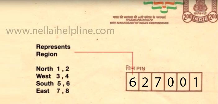 Tirunelveli pincode